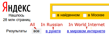 yandex indexes Exploring The New Yandex Index